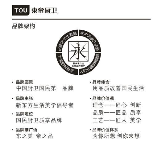 """统用旗下东帝卫厨开启品牌形象升级,提出""""新东方美学家""""发展理念铜排"""